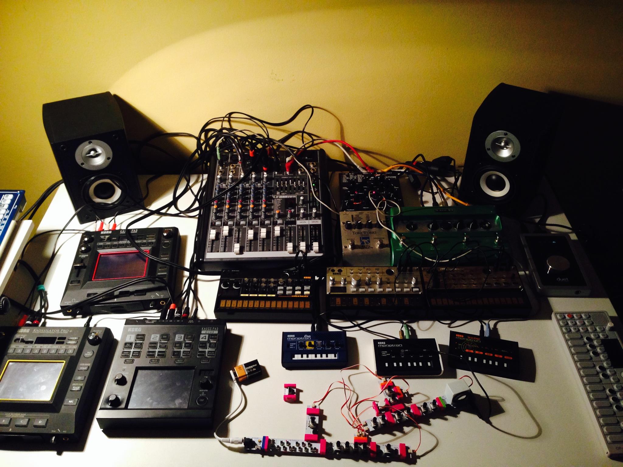 Setup unikorg 2013
