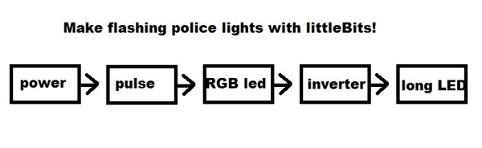Police lights diagram