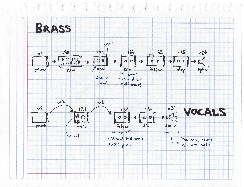 Brassvocals