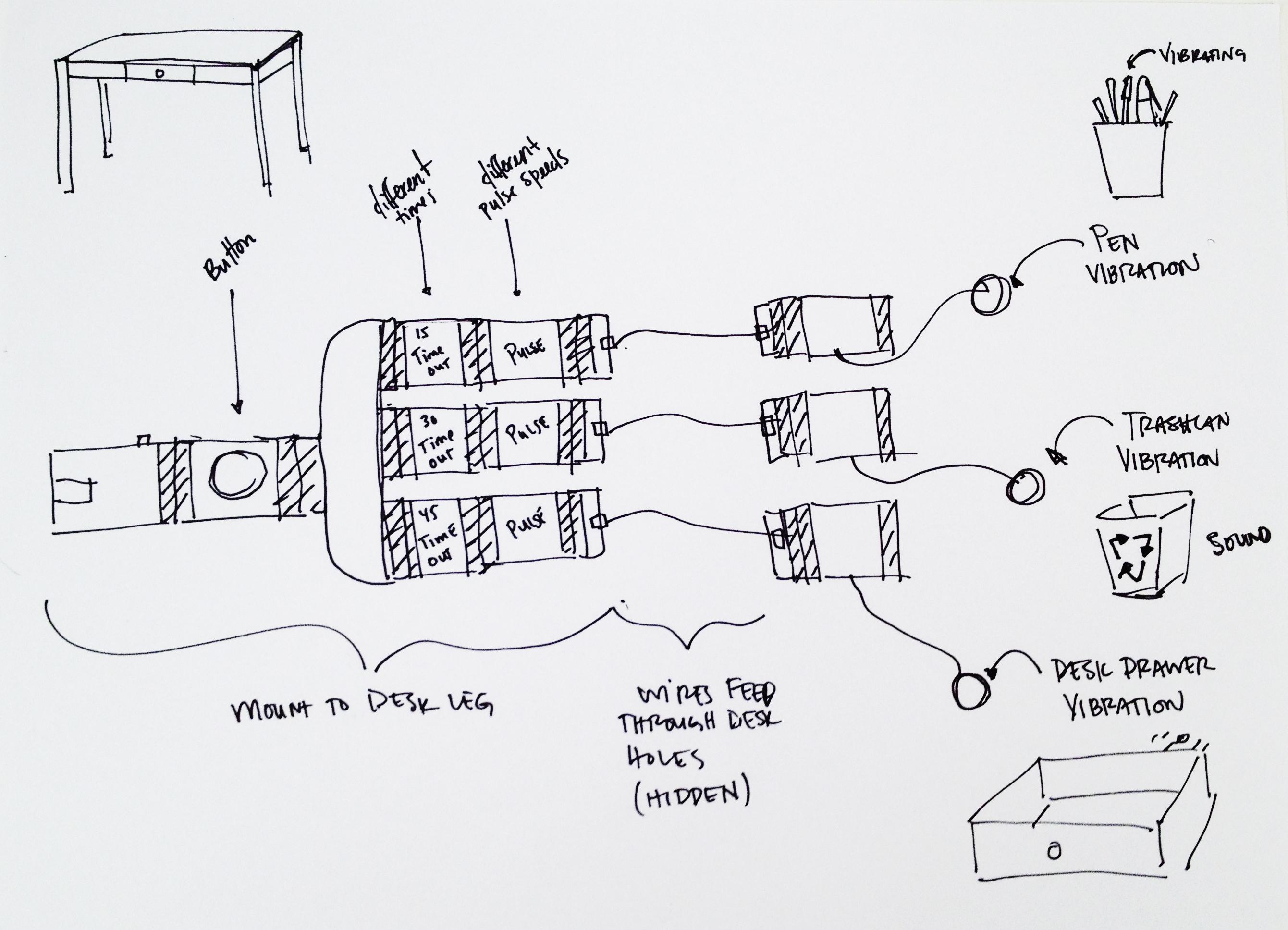 Af desk hack sketch 032013