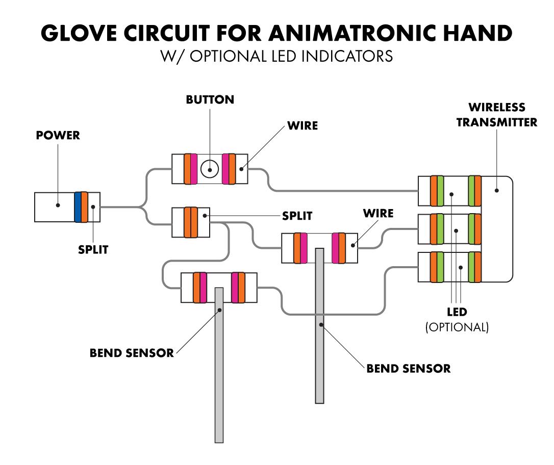 animatronic hand  a littlebits project by littlebits