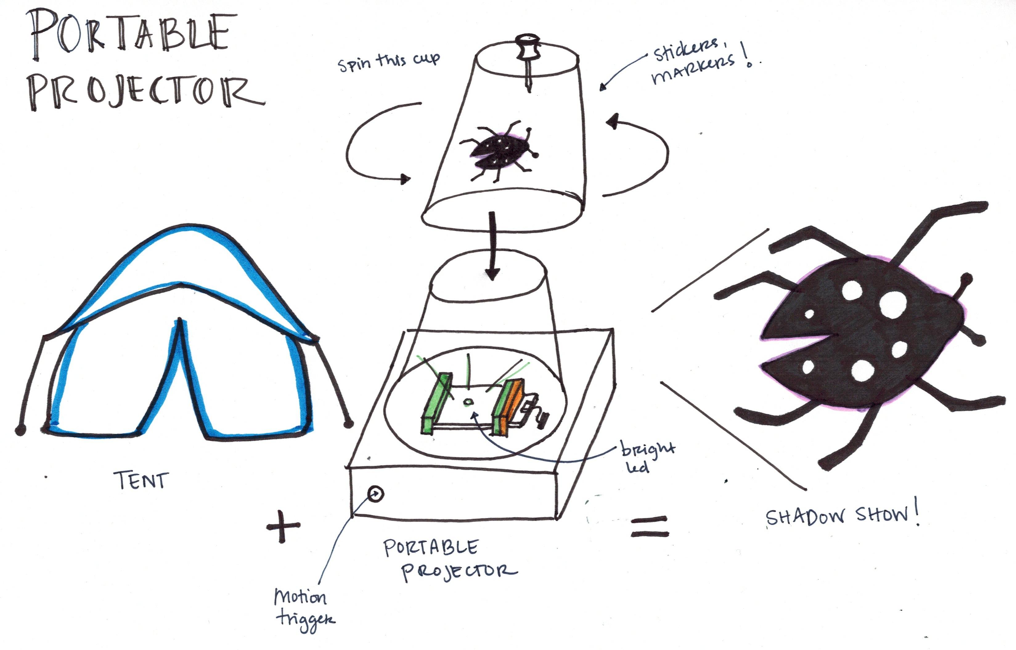 Portable projector sketch