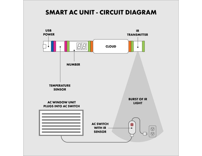 Smart ac unit circuit diagram