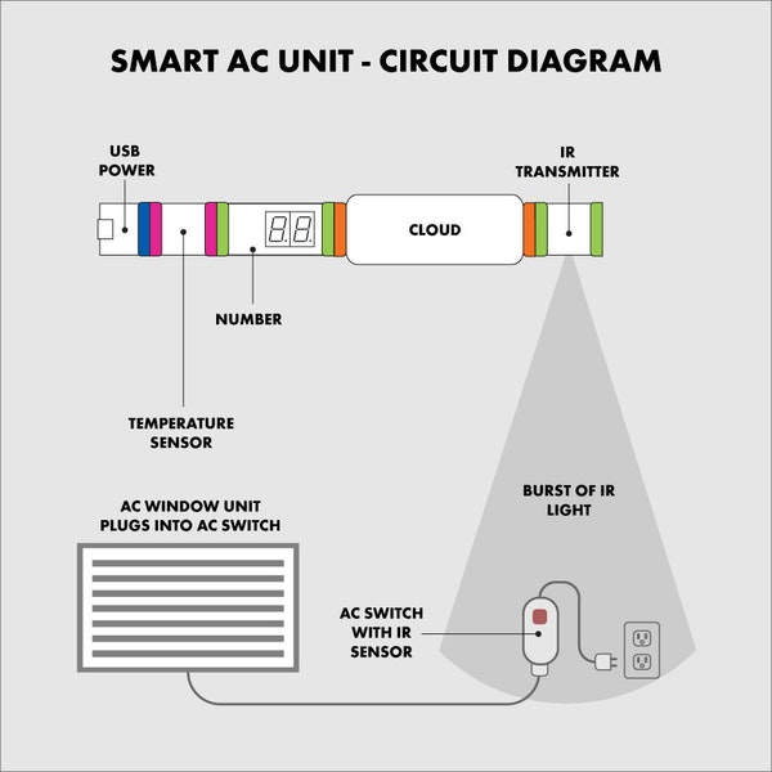 Smart ac unit circuit diagram