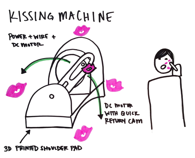 Kissing machine