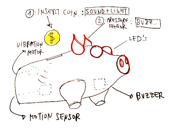 Pig sketch2