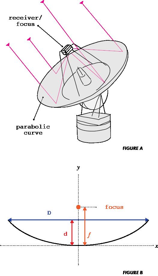 Satellitedish1