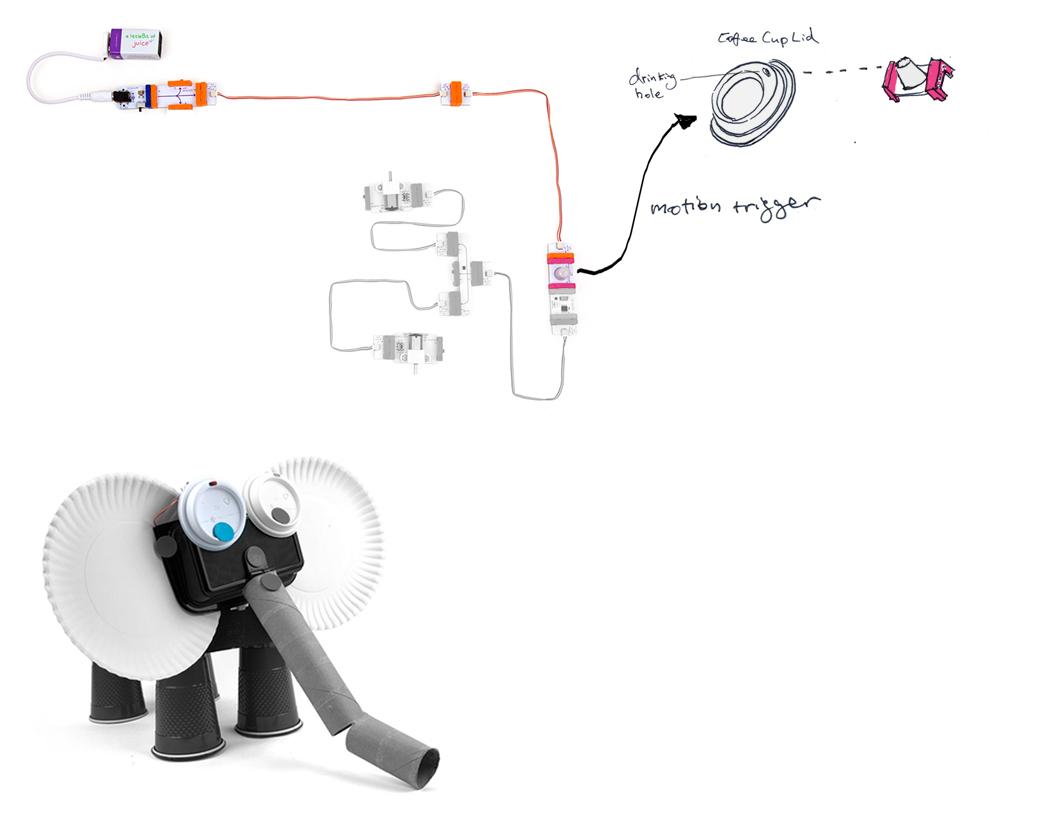 Sketch elephant motion trigger