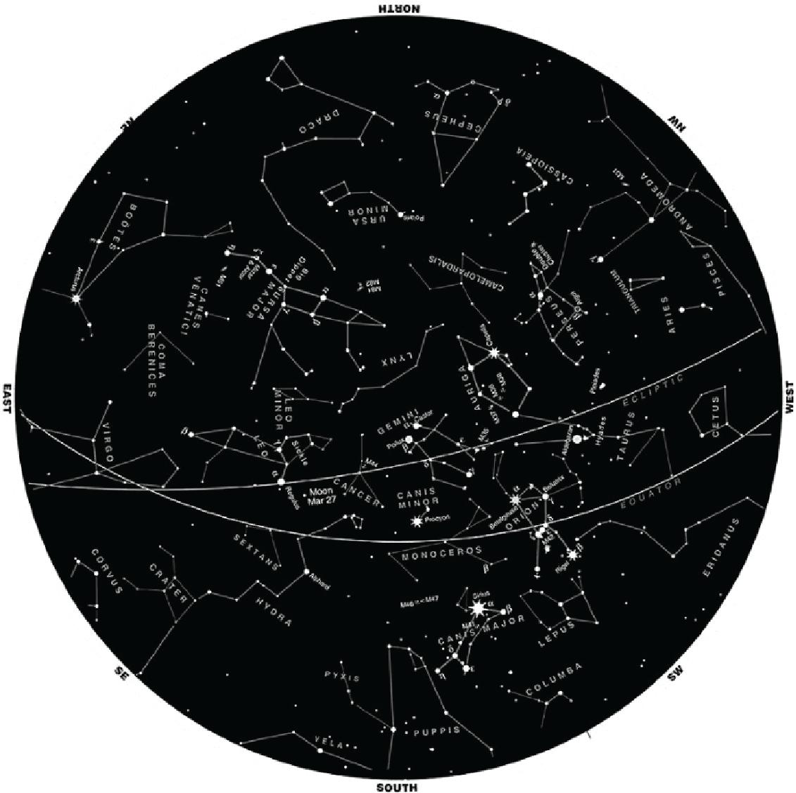 Starchart2