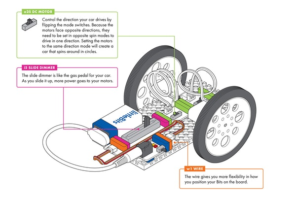Invent A Self-Driving Vehicle: a littleBits Project by emily_littlebits