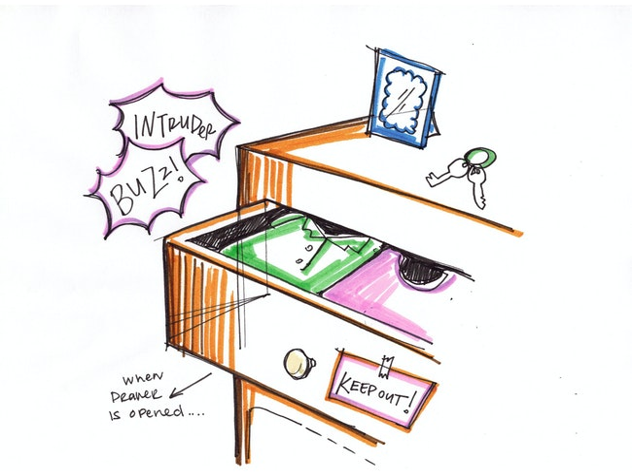 Drawer alarm
