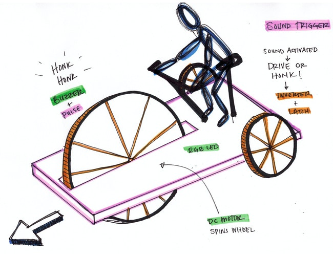 Honking tricycle