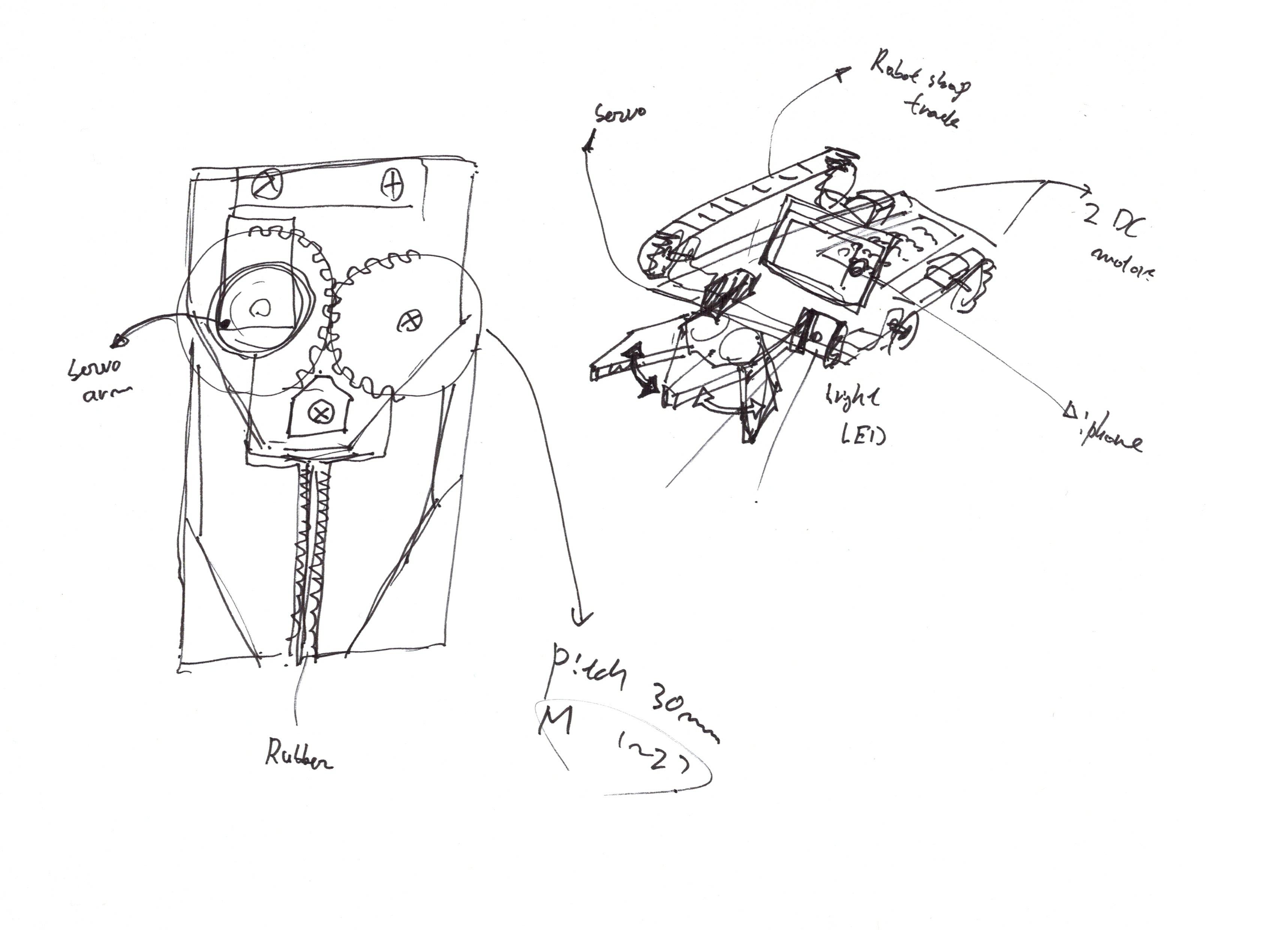 Remote Control Facetime Car: a littleBits Project by