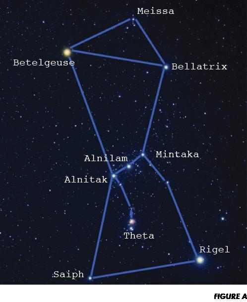 Starchart1