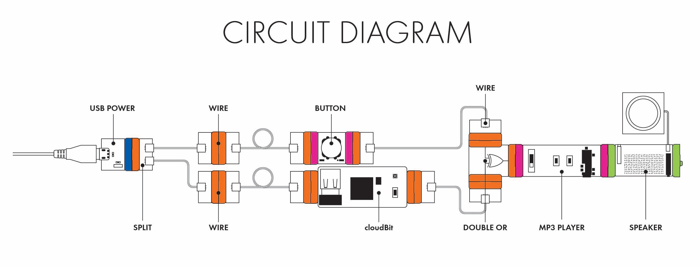 wifi music player a littlebits project by littlebits rh littlebits com wiring diagram for wiring a drum switch wiring diagram for wisconsin vh4d