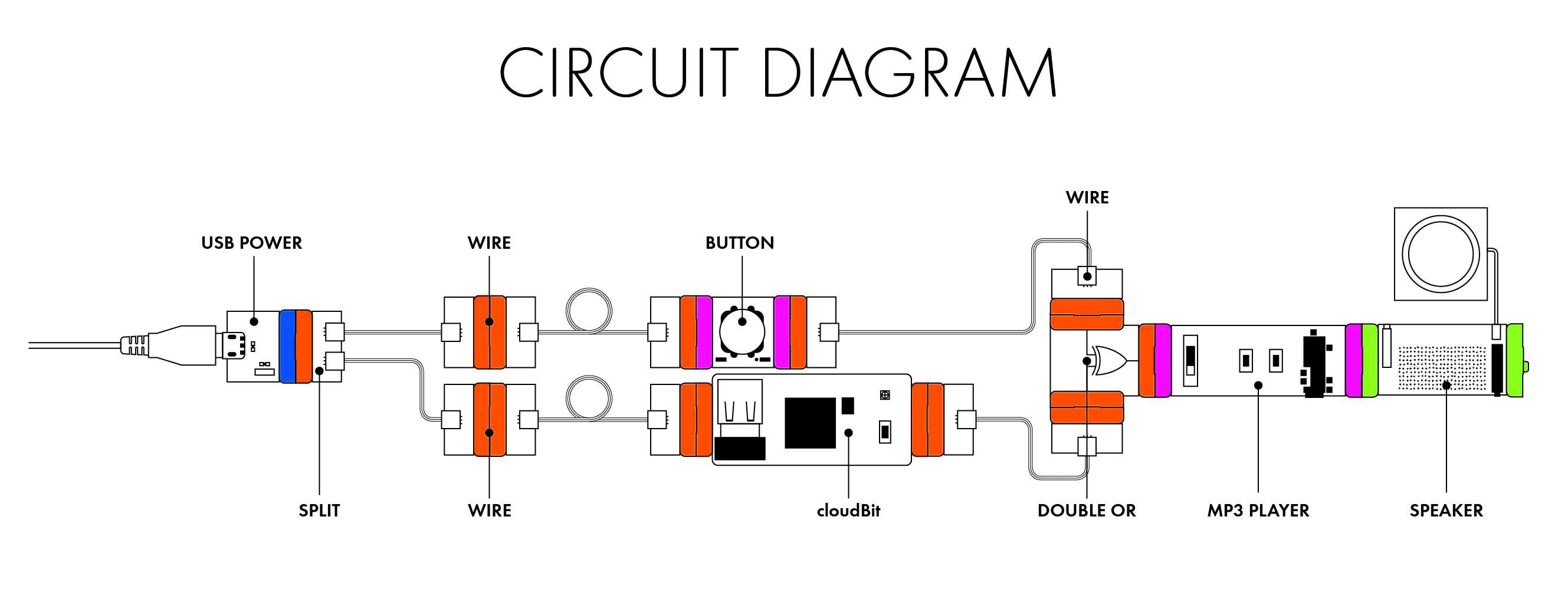 wifi music player a littlebits project by littlebits rh littlebits com wifi extender circuit diagram wifi signal booster circuit diagram
