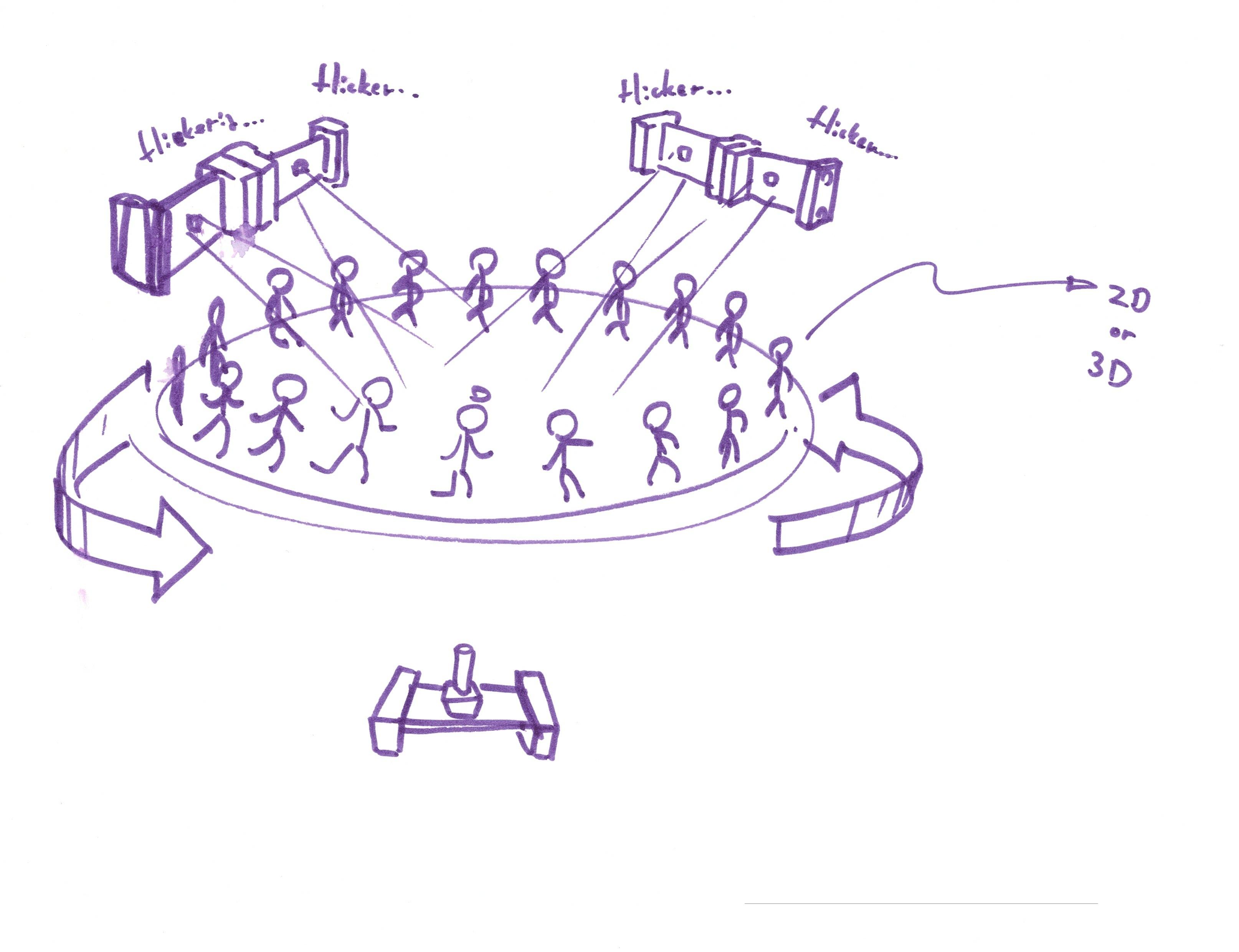 Zoetrope sketch