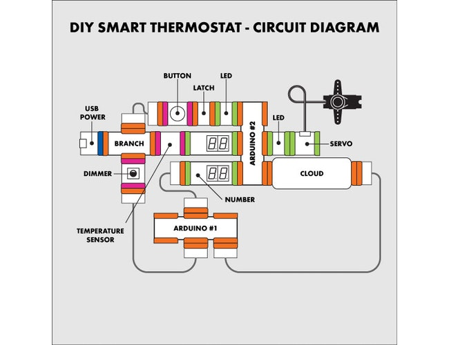 DIY Smart Thermostat: a littleBits Project by dave_littlebits