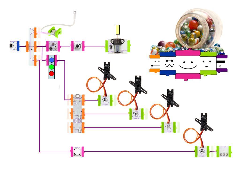 Project 3 diagram