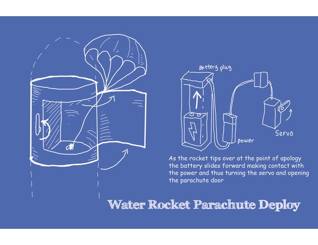 how to make a simple bottle rocket parachute